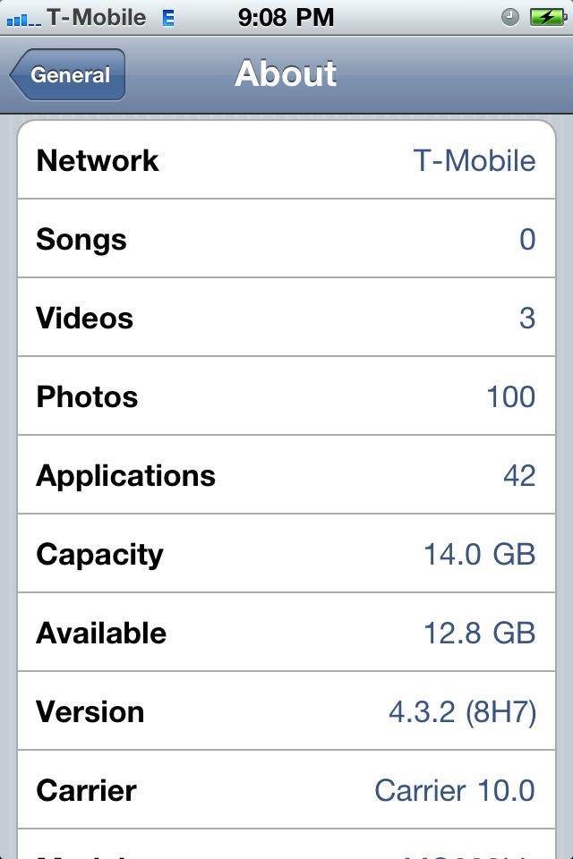 Unlocked Iphone Cdma And Gsm