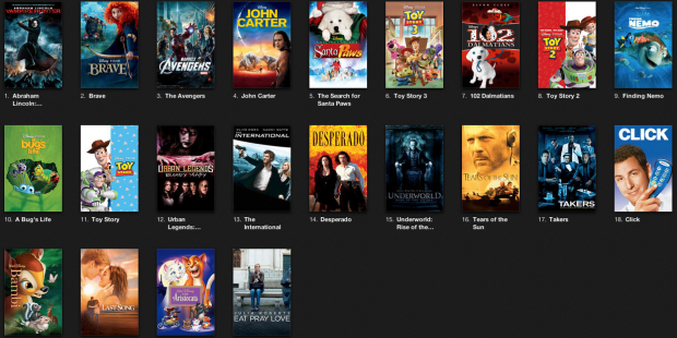 Lebanese iTunes Store top movies