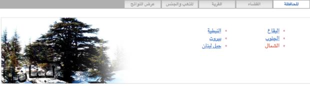 Lebanon Voting Elections 2013 - 2