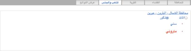 My town has Sunnis. Unacceptable.