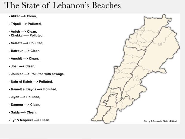 State of Lebanon's beaches